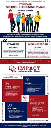 Reopening Implementation (1).jpg