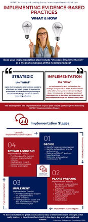 Strategic Implementation.jpeg