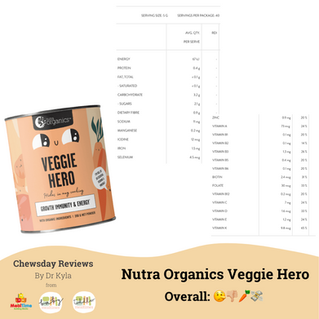 Chewsday Review- Veggie Hero Nutra Organics