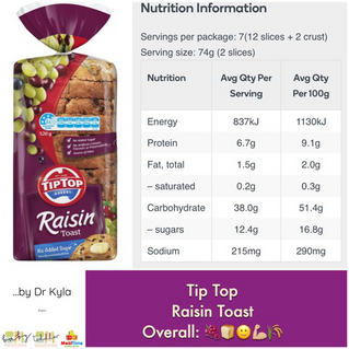 Chewsday Review- Tip Top Raisin Toast