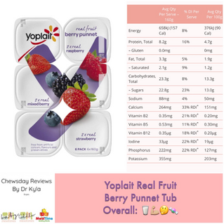 Chewsday Review- Yoplait Mixed Berry Individual Tubs