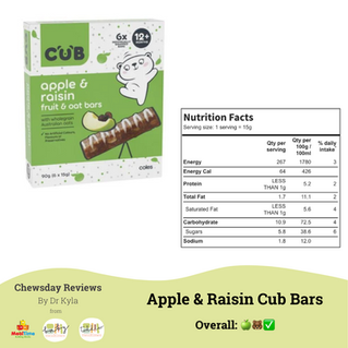 Chewsday Review- Coles Cub Bars