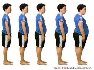 Is your child at risk of becoming overweight?