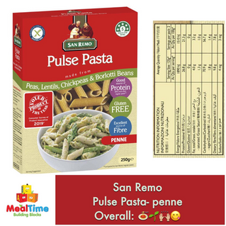 Chewsday Review- San Remo Pulse Pasta