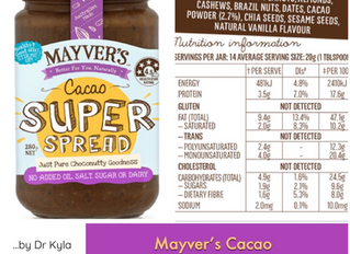 Chewsday Review- Mayver's Cacao Super Spread