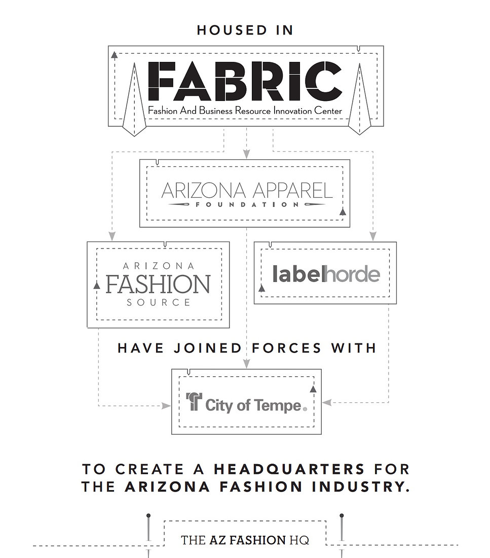 FABRIC is home to AZ Apparel Foundation, AZ Fashion Source and LabelHorde