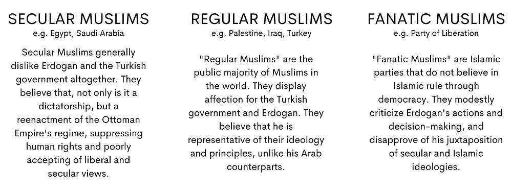 """""""Fanatic Muslims"""" are not """"terrorists"""". Please look up the definition of the word. They are mainly characterized by their zealousness to live under an Islamic rule that is achieved through the immediate rise to power and not through democratic means, as in Erdoğan's case. Update: Perhaps a more appropriate description is """"zealots,"""" not """"fanatics."""""""