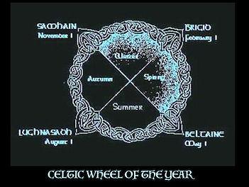 Celtic Wheel of Year 2.jpg