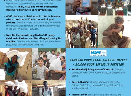 Summary of 2020 Ramadan Zakat Accomplishments