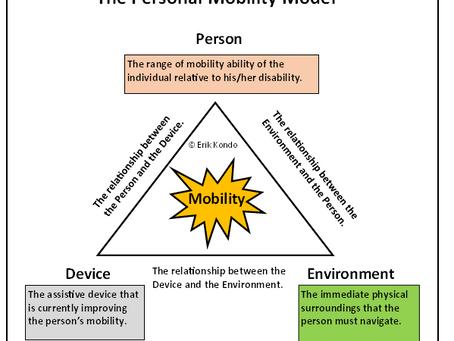 The Personal Mobility Model - Erik Kondo
