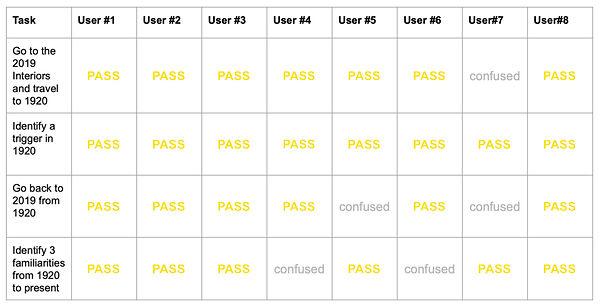 usability table.jpg