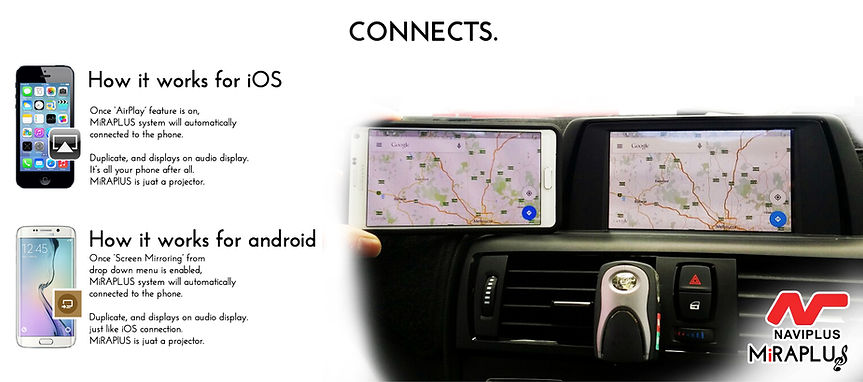 Renault- R-Link Audio Integrated Smartphone MirrorLink / AirPlay G