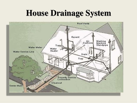 aaa house-drainage-system-4-638.jpg