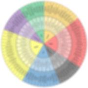 feelings-wheel.jpg