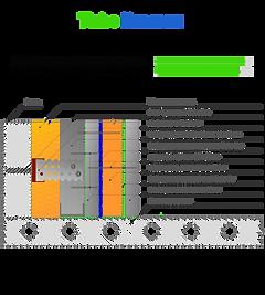 Каркасная система Классик для стен