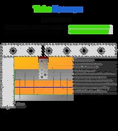 Каркасная система для потолка
