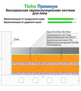 Максимальная шумоизоляция пола с конструкцией Ticho Пол Премиум
