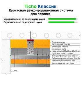 Ticho_Потолок_Классик.jpg