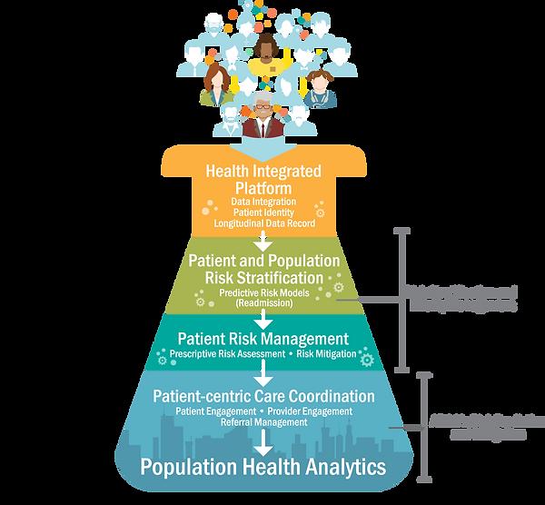 Population Health Analytics-01.png