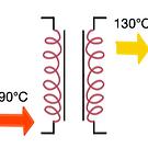 Heat transformer sketch.png