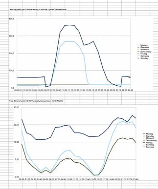 Dynamic tariff simulation 1.png