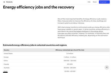 IEA article job market Energy Manager -