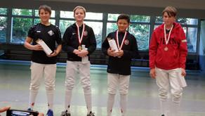 Resultate Berner Schülermeisterschaften