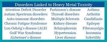 Heavy_Metal_Poisonng