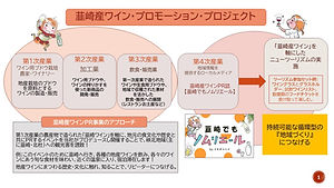 韮崎でも飲むリエール資料編.jpg