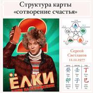 Сергей Светлаков. Структура карты «сотворение счастья»