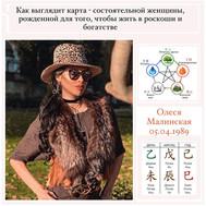 Олеся Малинская. Как выглядит карта состоятельной женщины