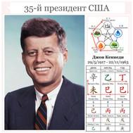 Джон Кеннеди. 35-й президент США