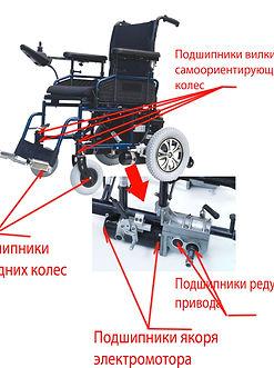 Подшипники в инвалидных колясках с электроприводом