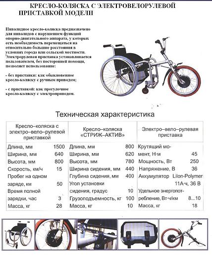 велоприставка к инвалидной коляске
