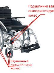подшипники в инвалидных колясках