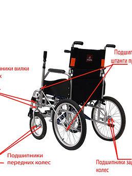 Подшипники в колясках с рычажным приводом