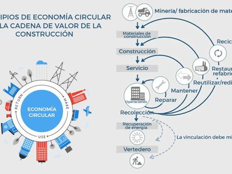 Construcción sostenible: materiales