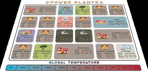 powerplants.png