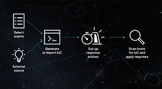 edr-In Use 2.jpg