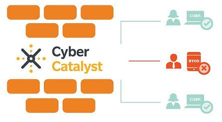 cyber-catalyst-pef-logo.jpg