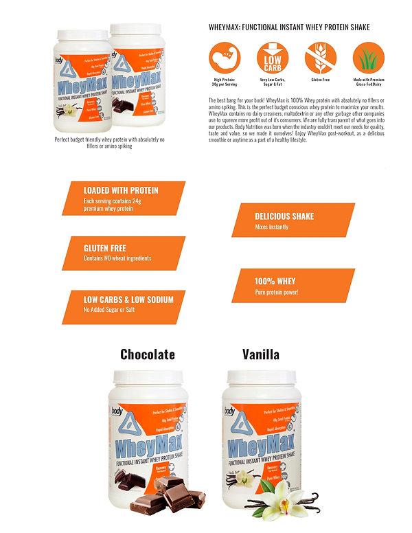 Body Nutrition6.jpg
