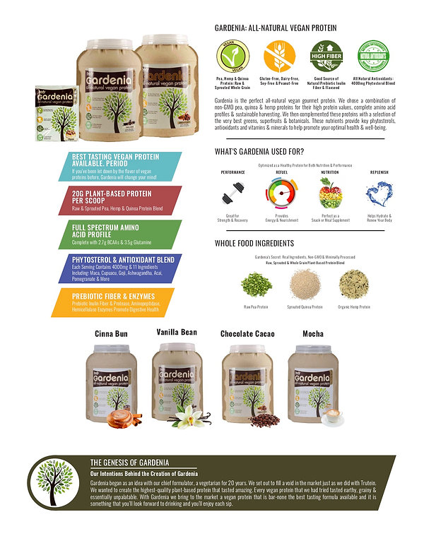 Body Nutrition3.jpg