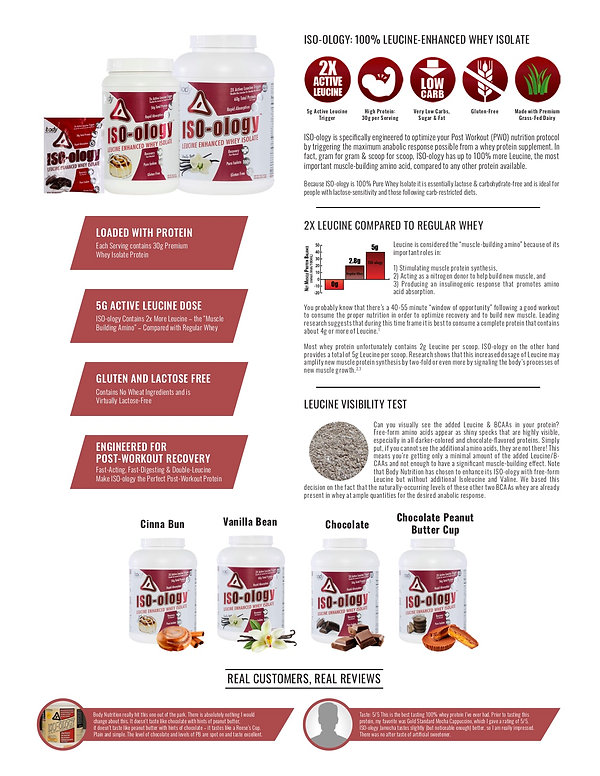 Body Nutrition4.jpg