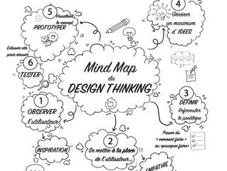 L'Etat d'esprit Design, c'est avant tout une démarche