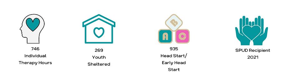 935 Head Start_ Early Head Start.png
