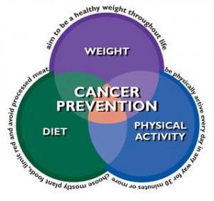 PreventionVenn-300x282.jpg