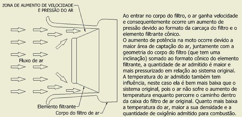 """""""Funcionamento RXC Design"""""""
