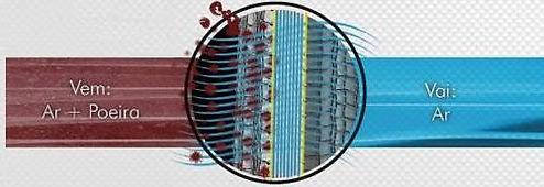 """""""Elemento filtrante RXC Design"""""""