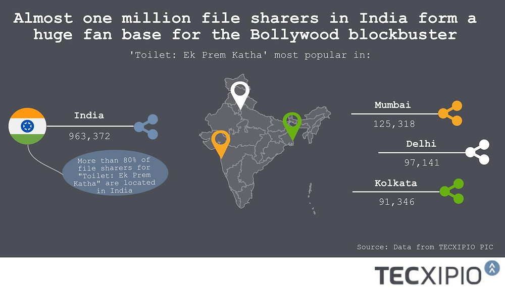 The second part of the TECXIPIO infographic shows where the most active fans for