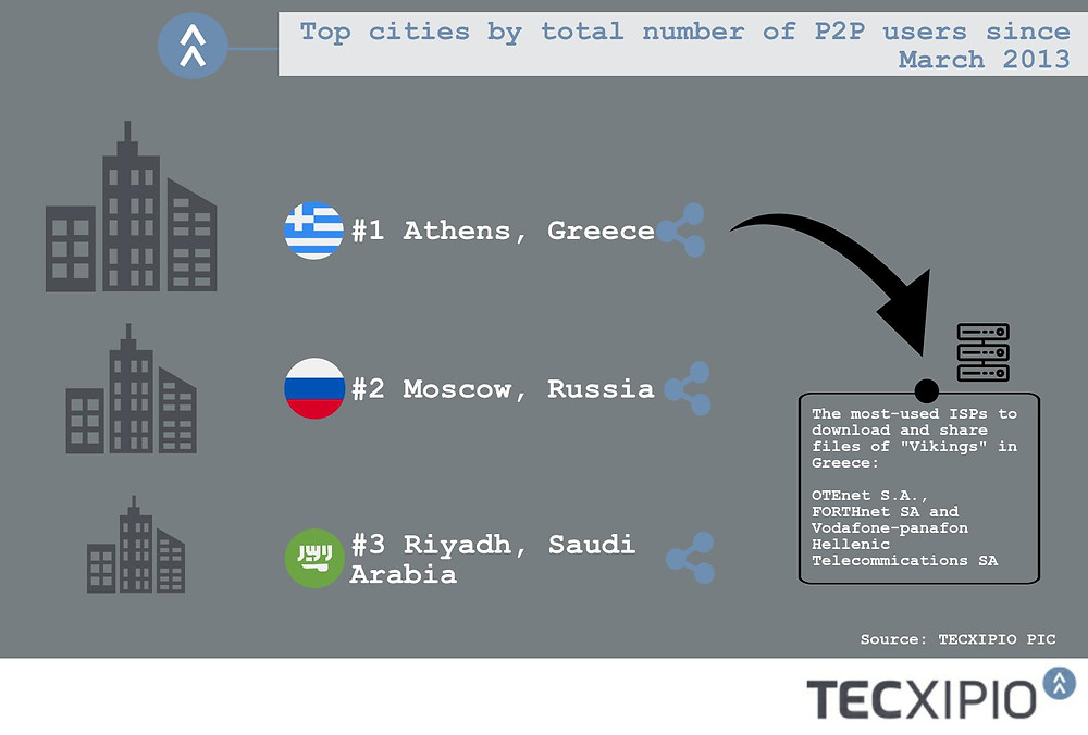The fourth part of the TECXIPIO infographic. TV show viewership sorted by city